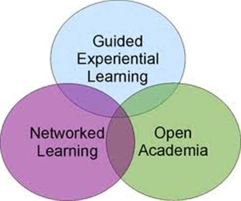 Teacher education research paper